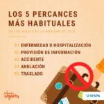 LOS PERCANCES MÁS HABITUALES EN LOS VIAJES DE NAVIDAD